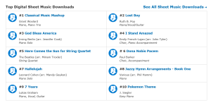 Here Comes the Sun for String Quartet is number 5 in the top 10 digital print downloads